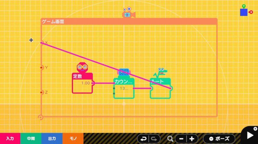 ルートノードンを使ったゲーム画面スクロールの仕組み