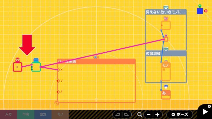 画面にモノがついてくる仕組みの自動スクロール