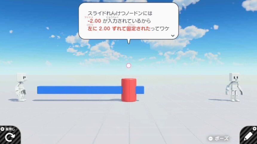 -2の定数を入力した時の直方体の位置