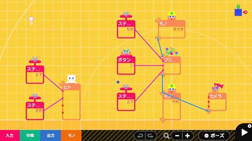 直方体のモノの動きを確かめるためヒトノードンを追加